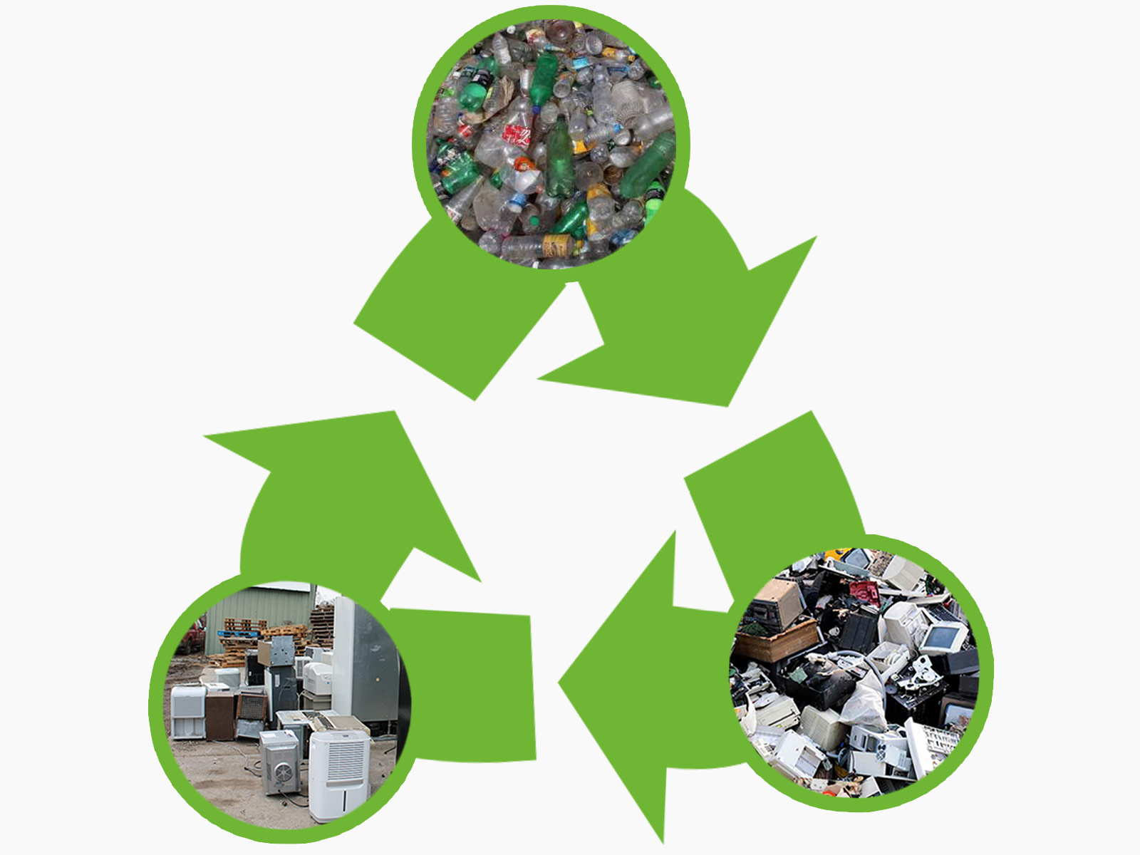 Recycle- Reuse and Disposal by RPlanet